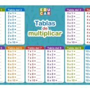LAMINA DE TABLAS DE MULTIPLICAR